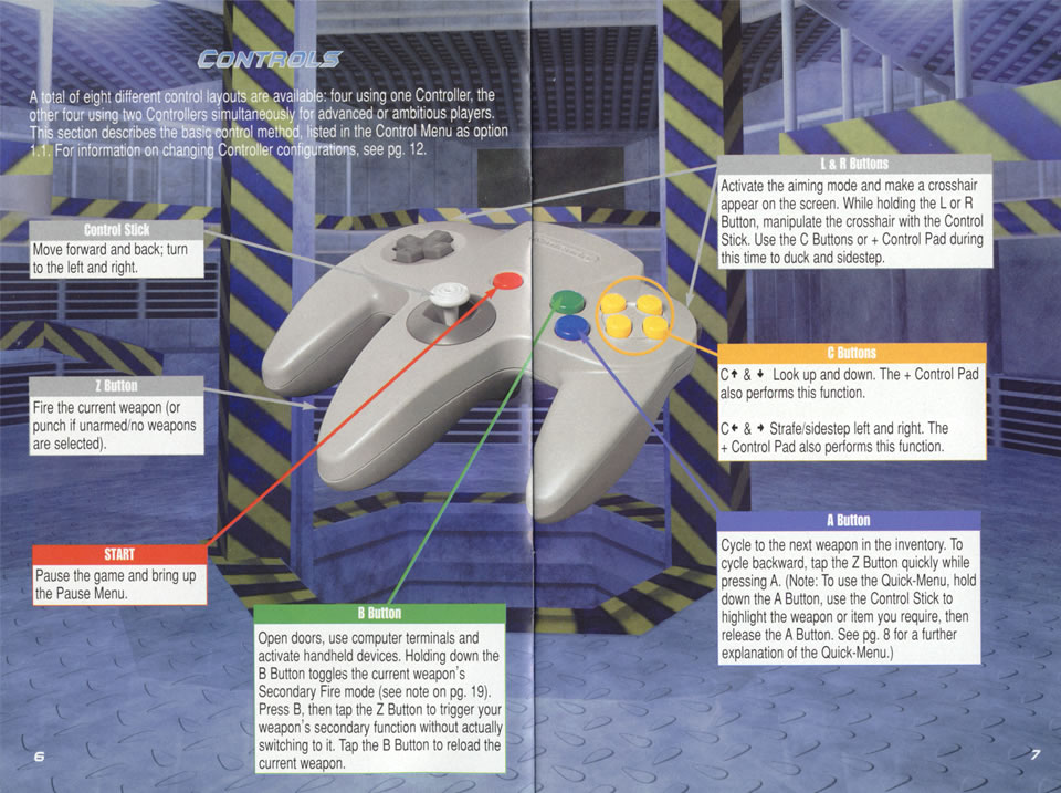 learn the contro   N64 Controller Layout